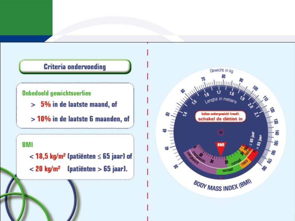 Screeningsinstrument: SNAQ + BMI