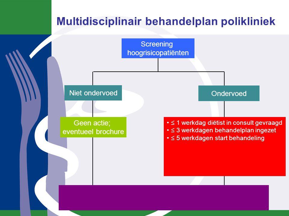 Aanvullende diagnostiek en behandelplan