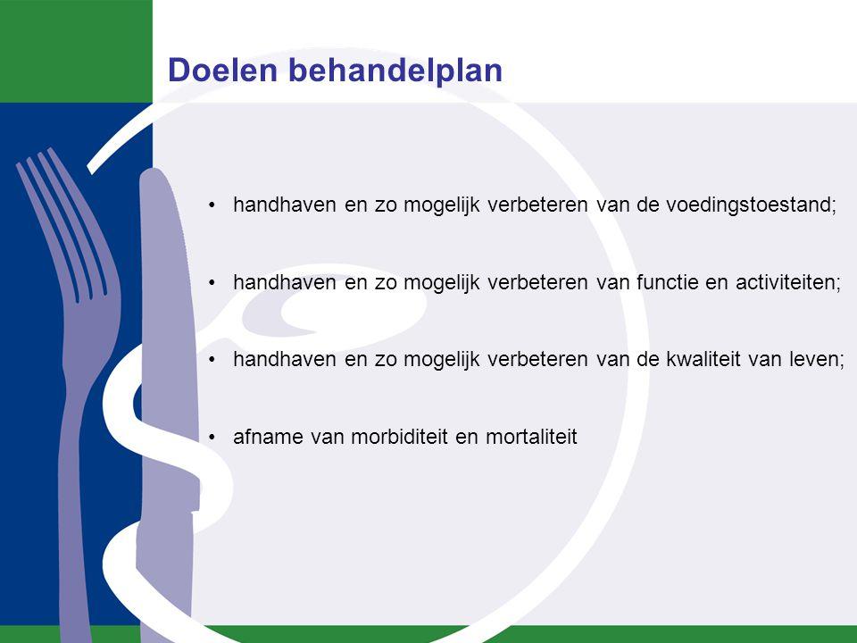 Multidisciplinair behandelplan polikliniek