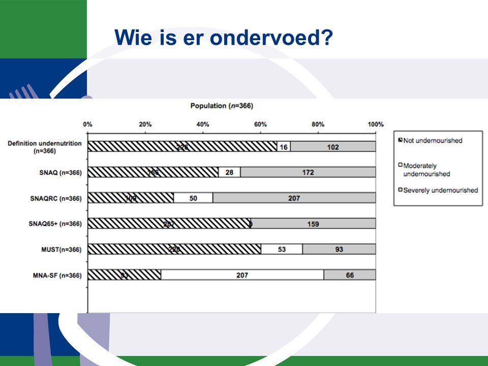 Diagnostische waarde (uitleg)