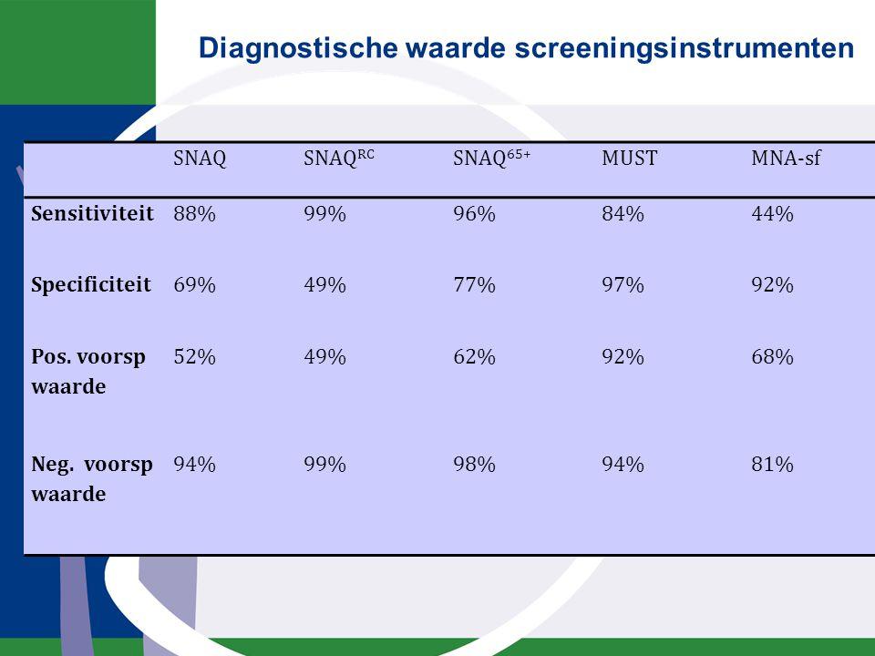 SNAQ SNAQ Diagnostische waarde is over het algemeen voldoende