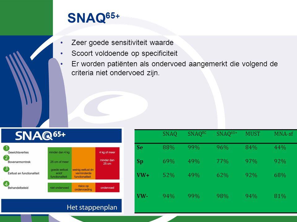 SNAQ65+ Verklaarde variantie (r2) = 0.63