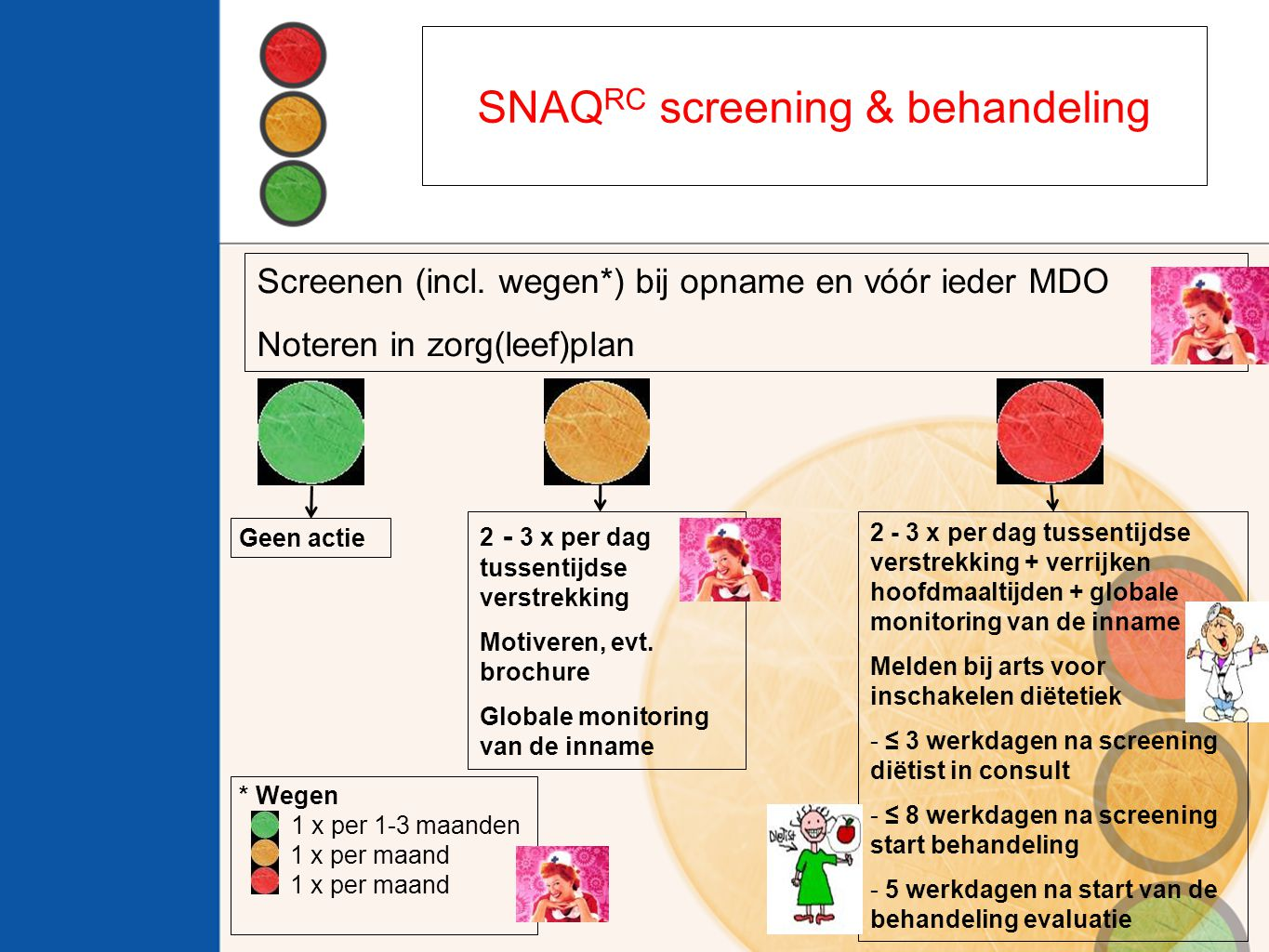 SNAQRC screening & behandeling