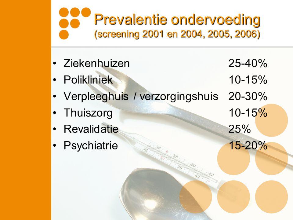 Prevalentie ondervoeding (screening 2001 en 2004, 2005, 2006)