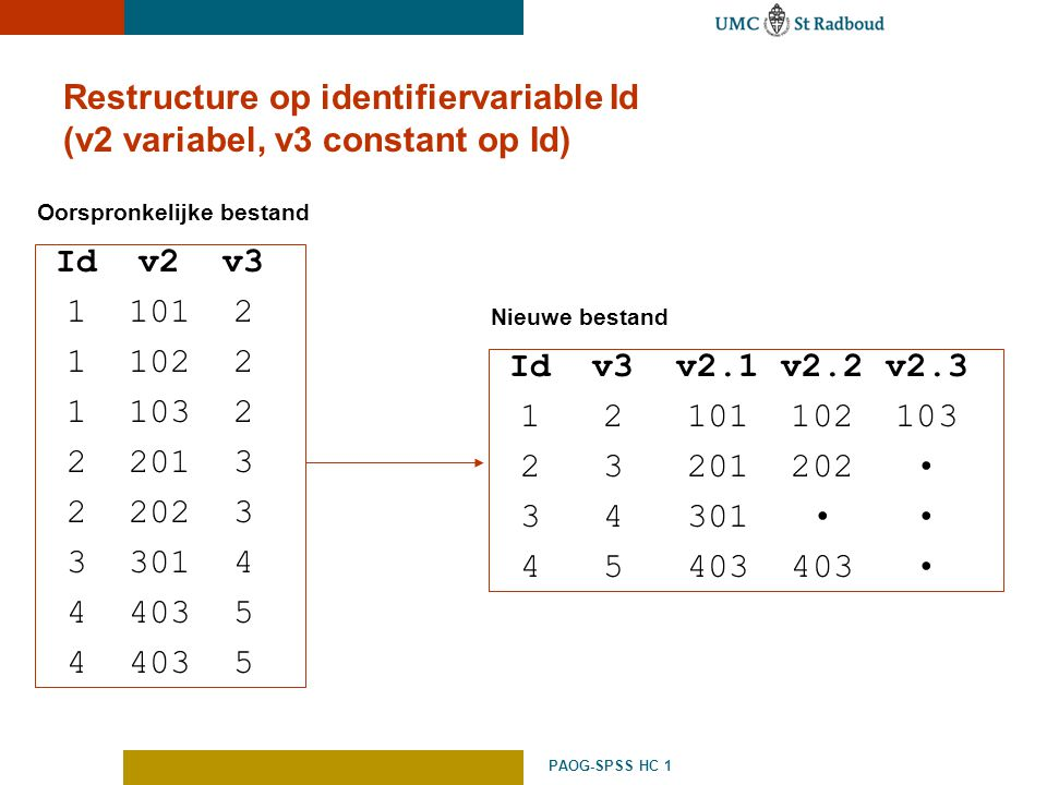 Restructure op identifiervariable Id (v2 variabel, v3 constant op Id)