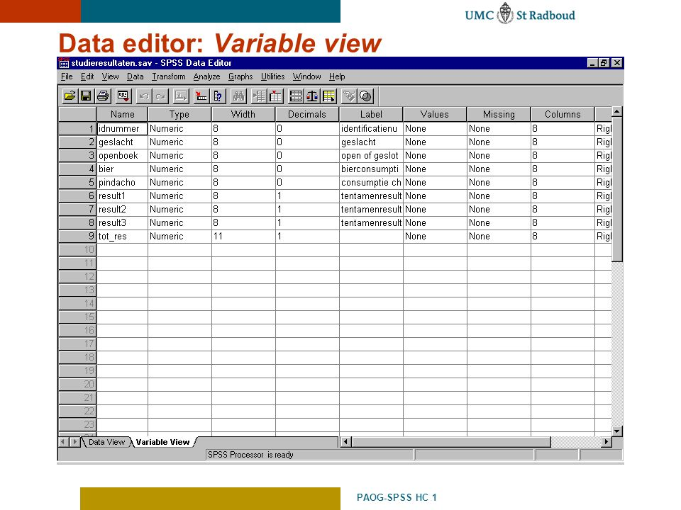Data editor: Variable view
