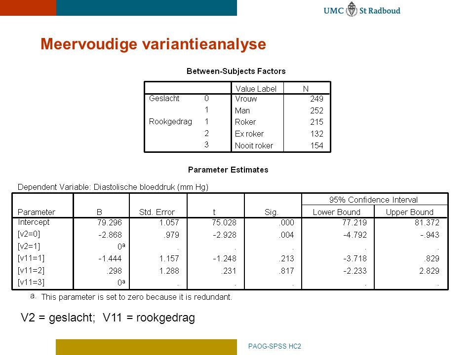 Meervoudige variantieanalyse