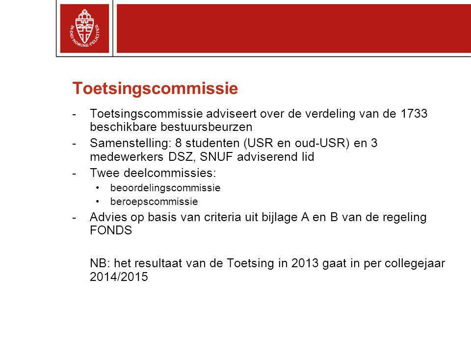 Toetsingscommissie Toetsingscommissie adviseert over de verdeling van de 1733 beschikbare bestuursbeurzen.