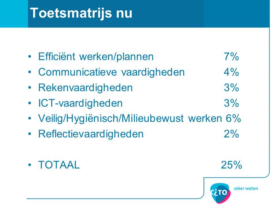 Toetsmatrijs nu Efficiënt werken/plannen 7%