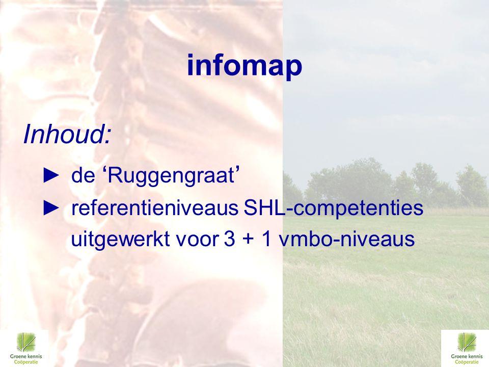 infomap Inhoud: ► de 'Ruggengraat'