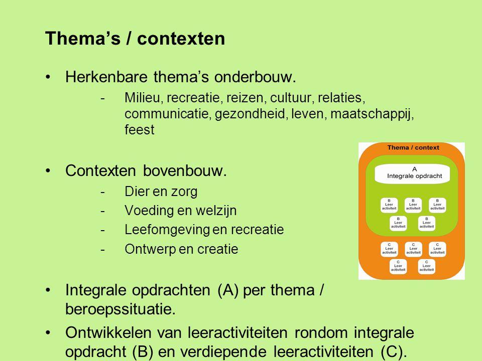 Thema's / contexten Herkenbare thema's onderbouw. Contexten bovenbouw.