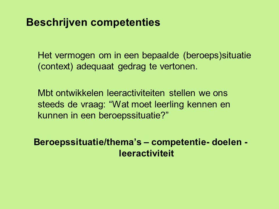 Beschrijven competenties