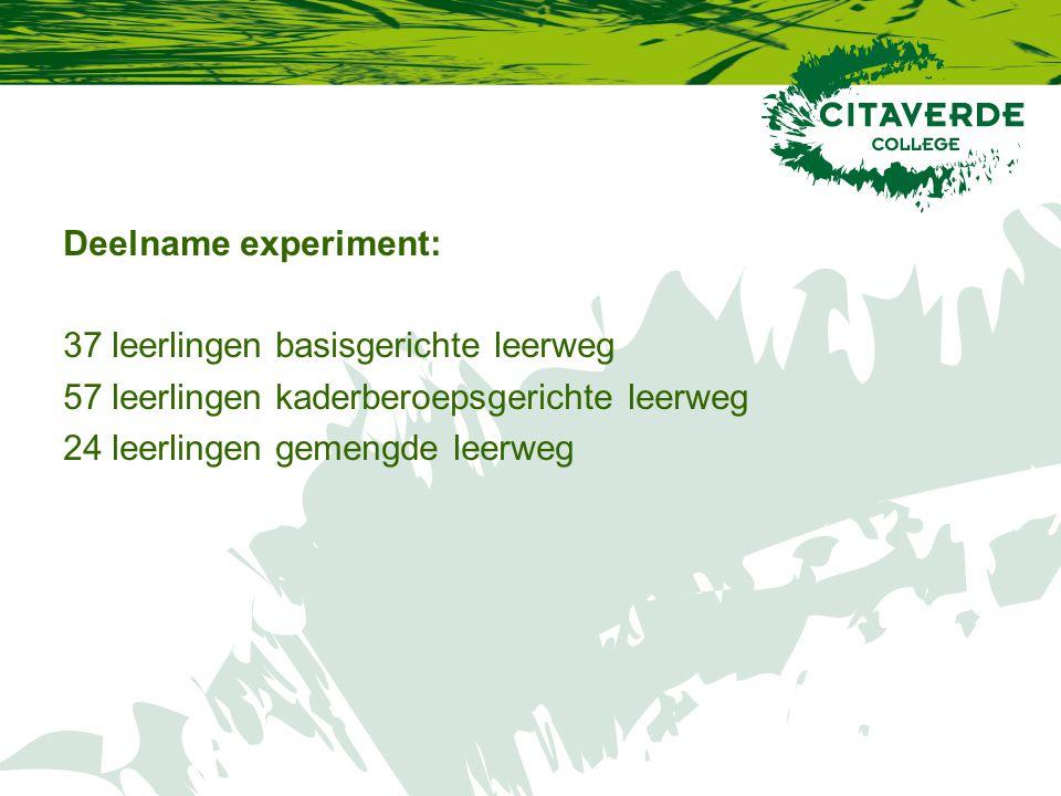 Deelname experiment: 37 leerlingen basisgerichte leerweg. 57 leerlingen kaderberoepsgerichte leerweg.