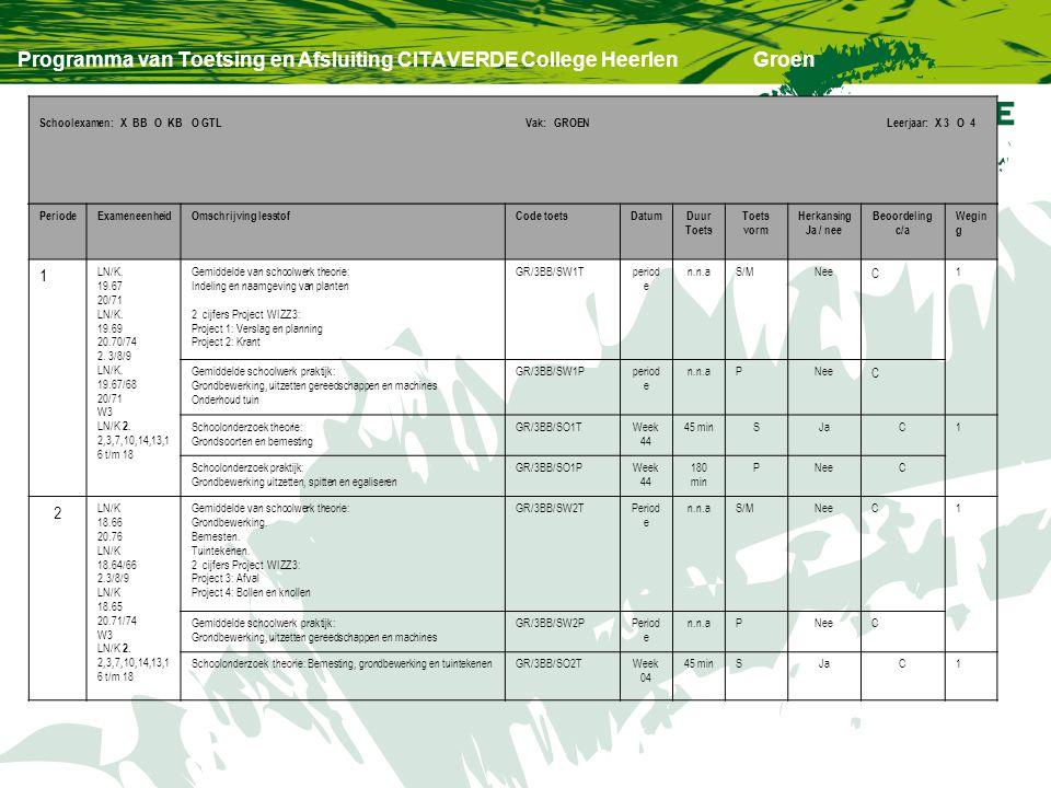 Programma van Toetsing en Afsluiting CITAVERDE College Heerlen Groen