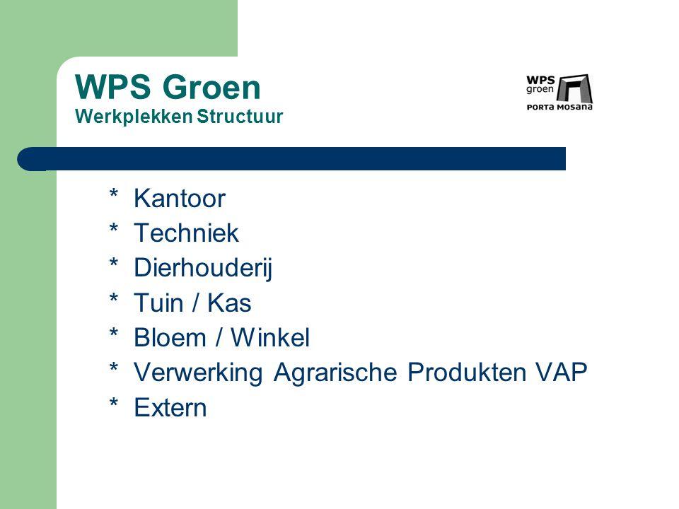 WPS Groen Werkplekken Structuur