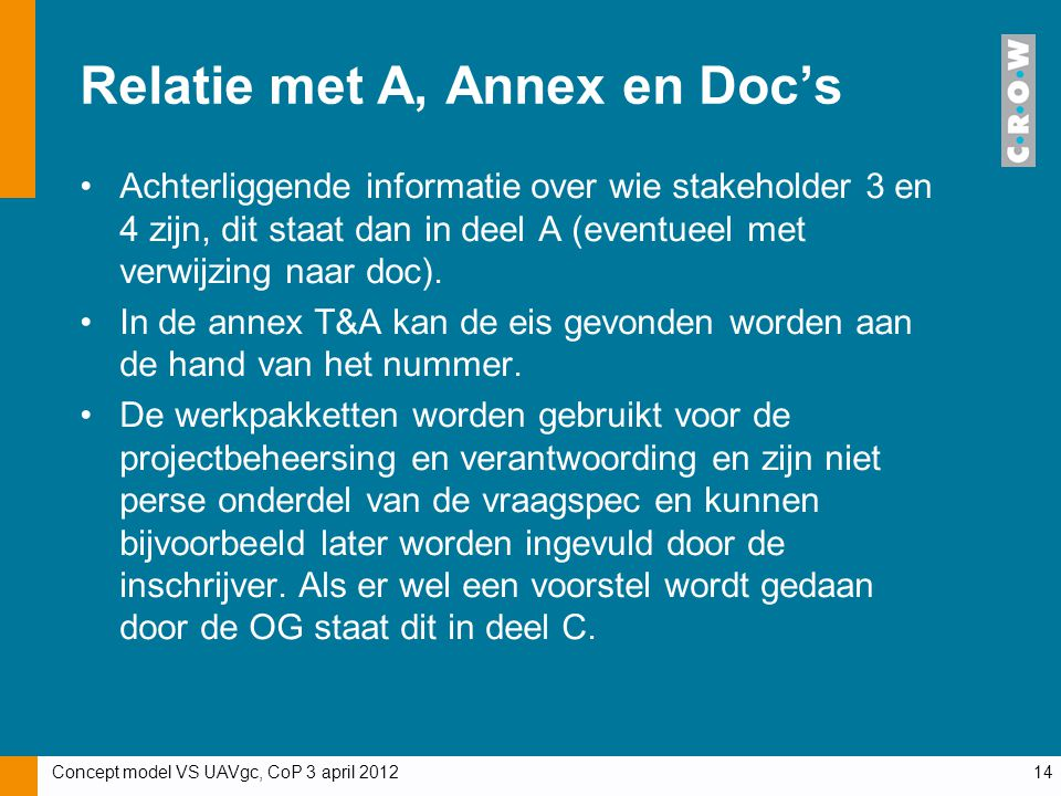Relatie met A, Annex en Doc's