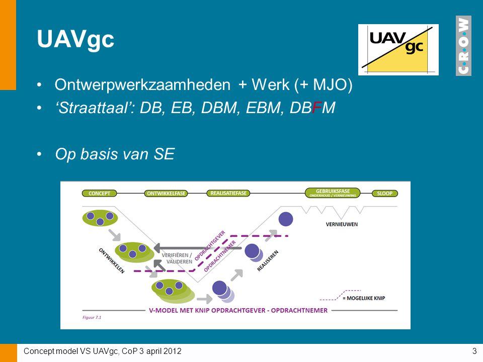 UAVgc Ontwerpwerkzaamheden + Werk (+ MJO)