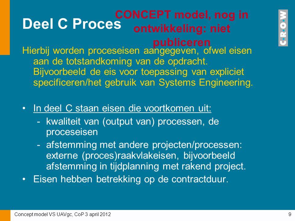 CONCEPT model, nog in ontwikkeling: niet publiceren