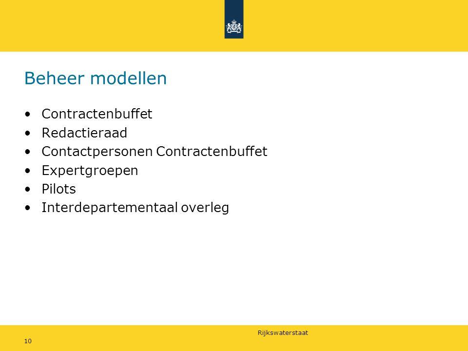 Beheer modellen Contractenbuffet Redactieraad