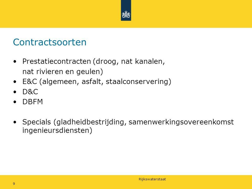 Contractsoorten Prestatiecontracten (droog, nat kanalen,