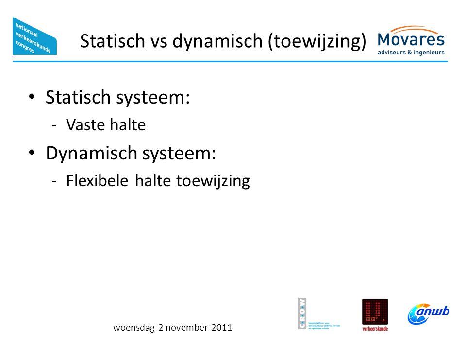 Statisch vs dynamisch (toewijzing)