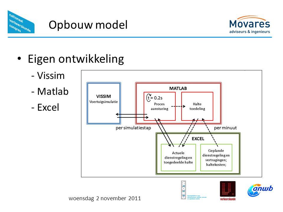 Opbouw model Eigen ontwikkeling - Vissim - Matlab - Excel