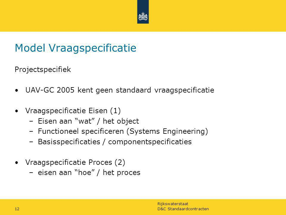 Model Vraagspecificatie