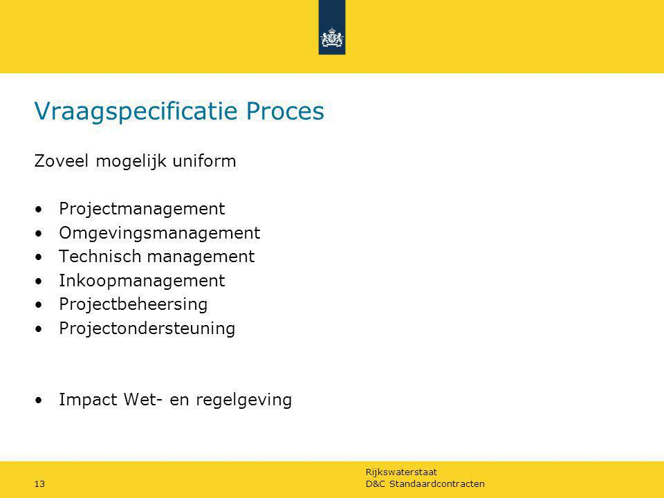 Vraagspecificatie Proces