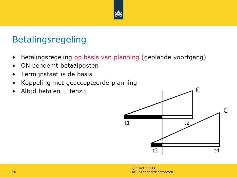 Betalingsregeling Betalingsregeling op basis van planning (geplande voortgang) ON benoemt betaalposten.
