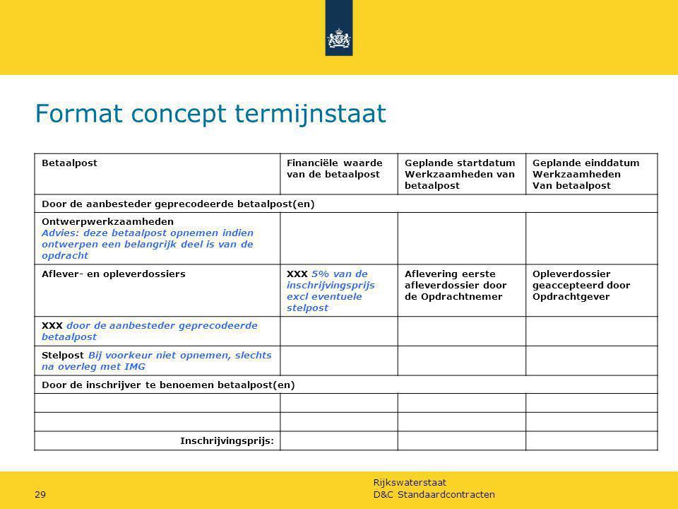 Format concept termijnstaat