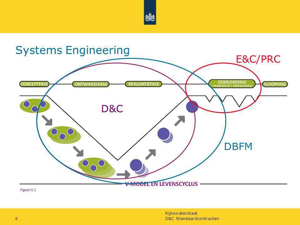 Systems Engineering E&C/PRC D&C DBFM D&C Standaardcontracten