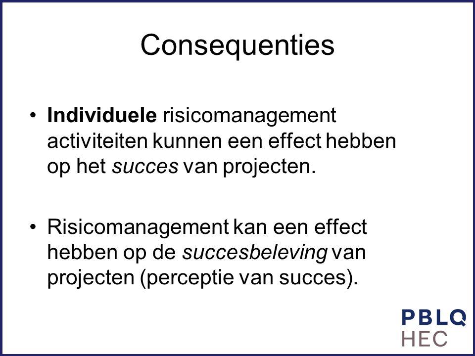 Consequenties Individuele risicomanagement activiteiten kunnen een effect hebben op het succes van projecten.
