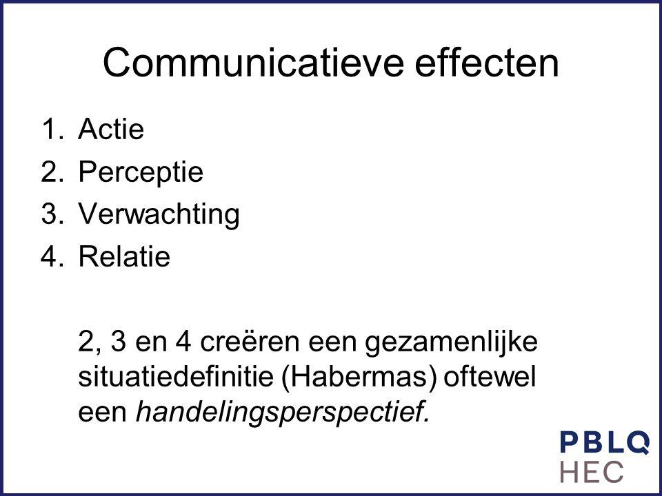 Communicatieve effecten
