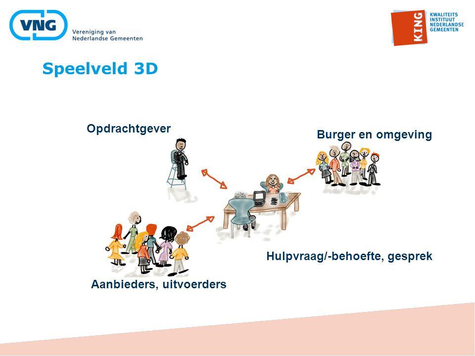 Speelveld 3D Opdrachtgever Burger en omgeving