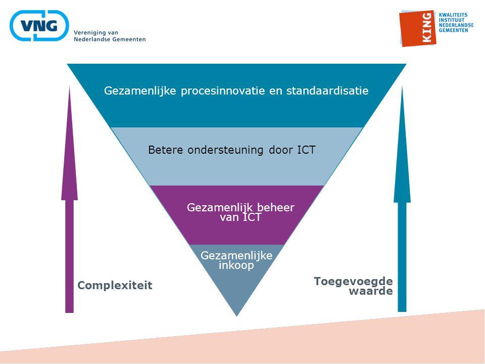 Gezamenlijke procesinnovatie en standaardisatie