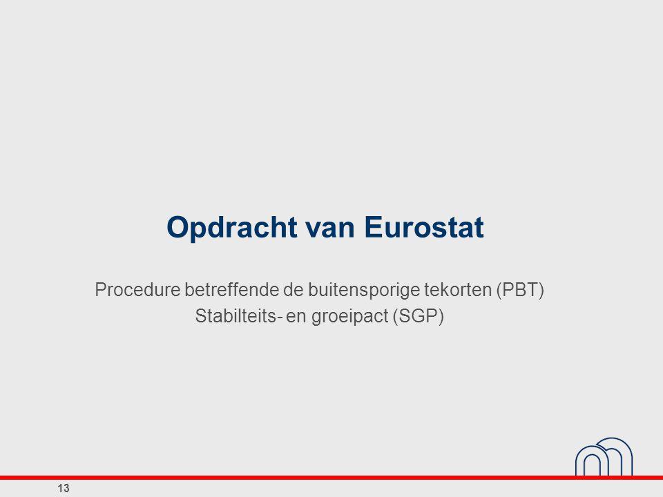 Opdracht van Eurostat Procedure betreffende de buitensporige tekorten (PBT) Stabilteits- en groeipact (SGP)