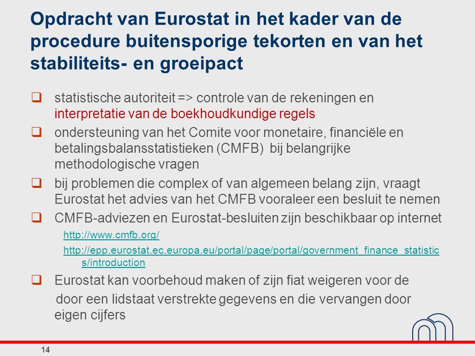 Opdracht van Eurostat in het kader van de procedure buitensporige tekorten en van het stabiliteits- en groeipact