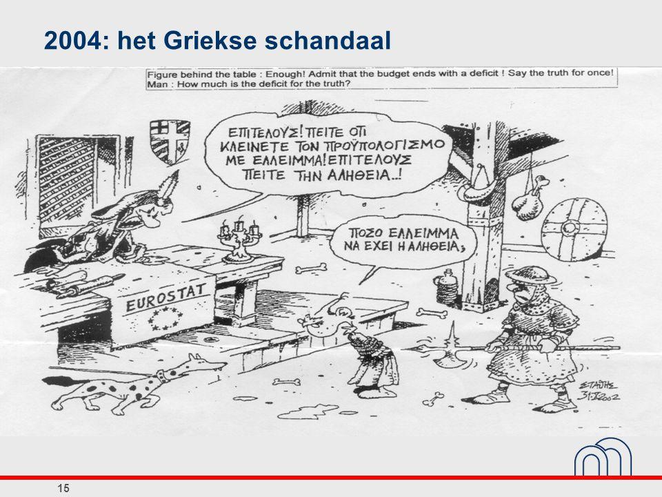 2004: het Griekse schandaal