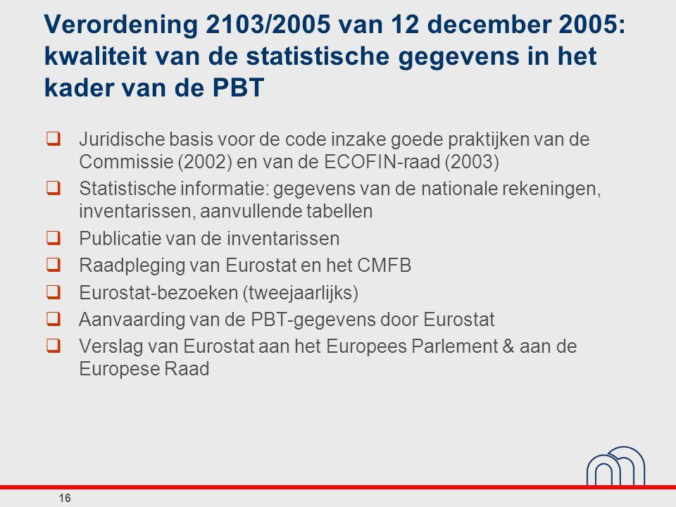 Verordening 2103/2005 van 12 december 2005: kwaliteit van de statistische gegevens in het kader van de PBT