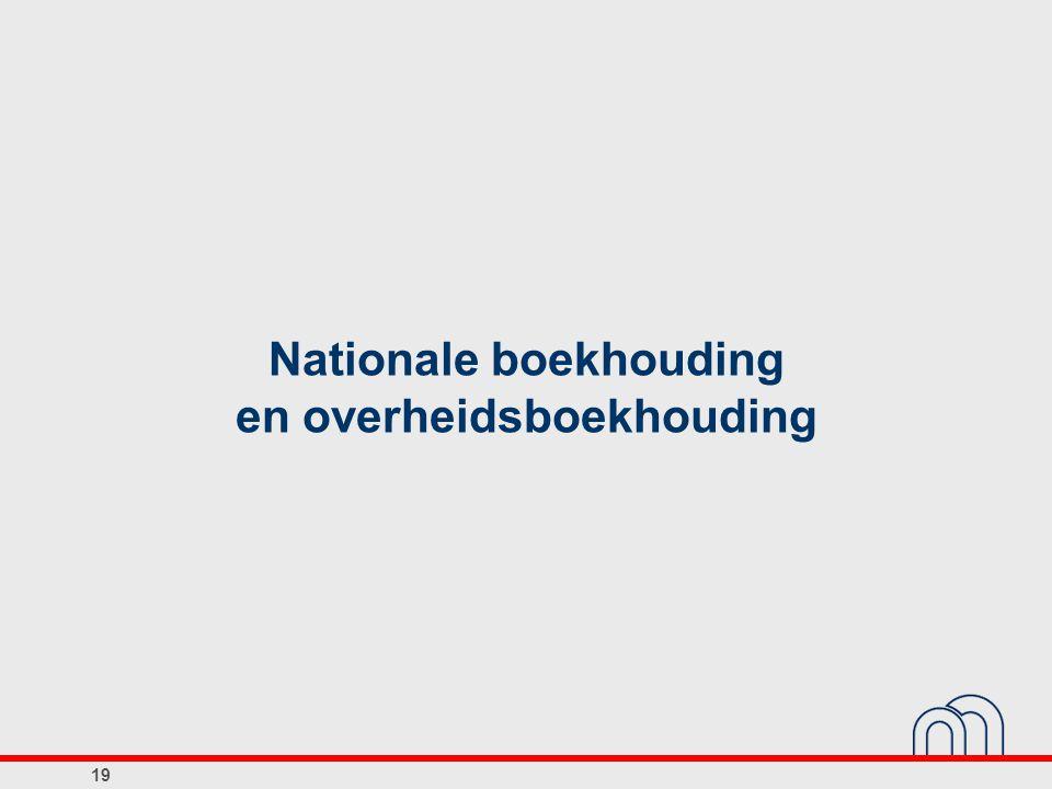 Nationale boekhouding en overheidsboekhouding