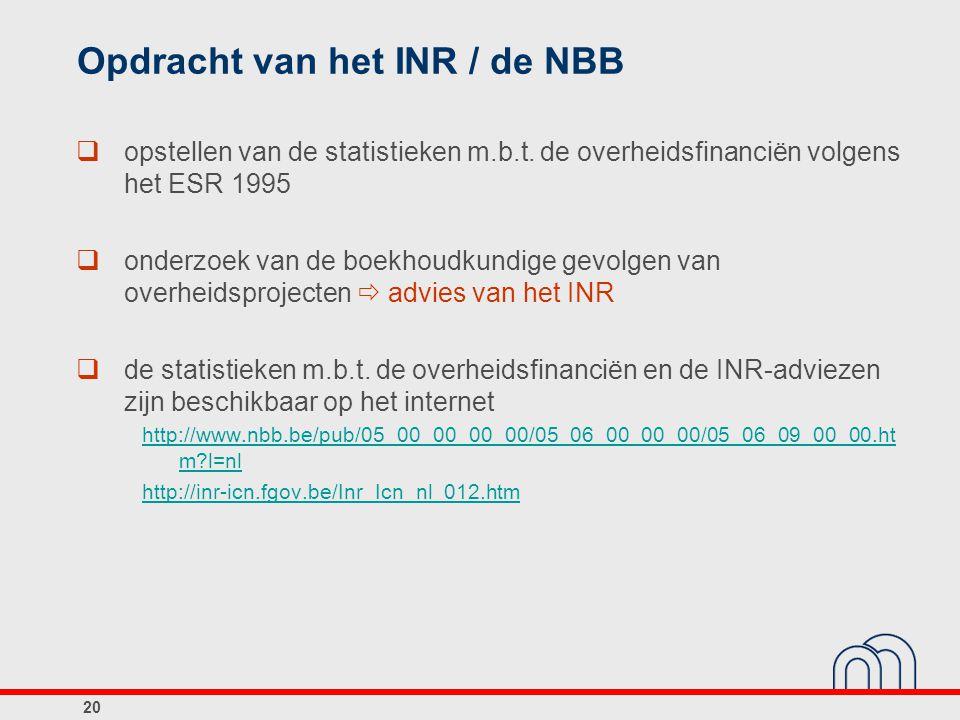 Opdracht van het INR / de NBB