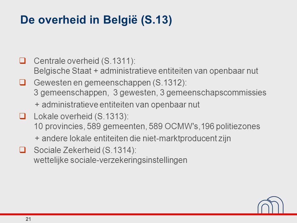 De overheid in België (S.13)