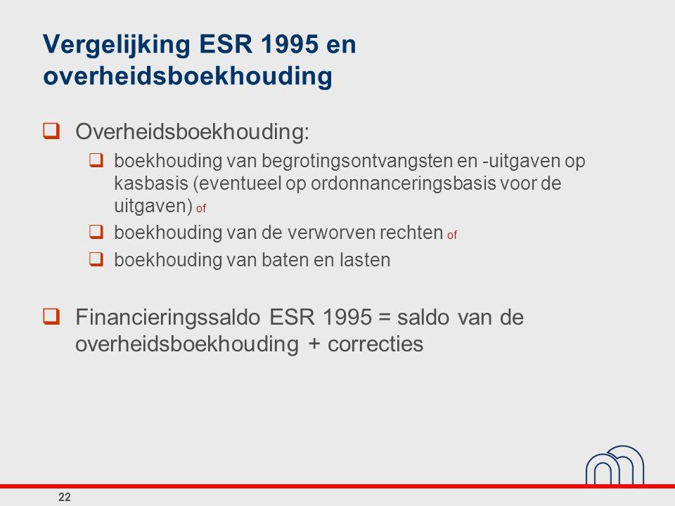 Vergelijking ESR 1995 en overheidsboekhouding