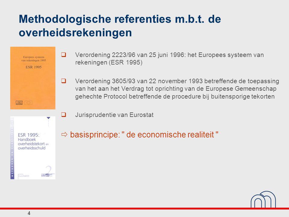 Methodologische referenties m.b.t. de overheidsrekeningen