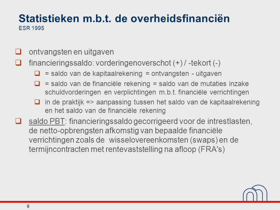 Statistieken m.b.t. de overheidsfinanciën ESR 1995