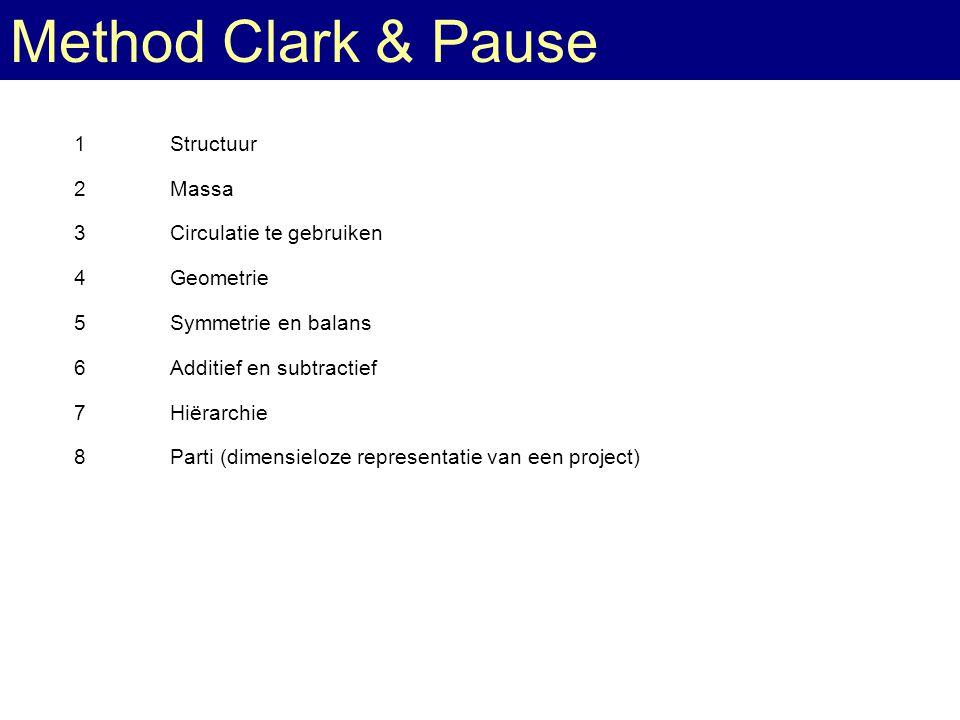 Method Clark & Pause 1 Structuur 2 Massa 3 Circulatie te gebruiken