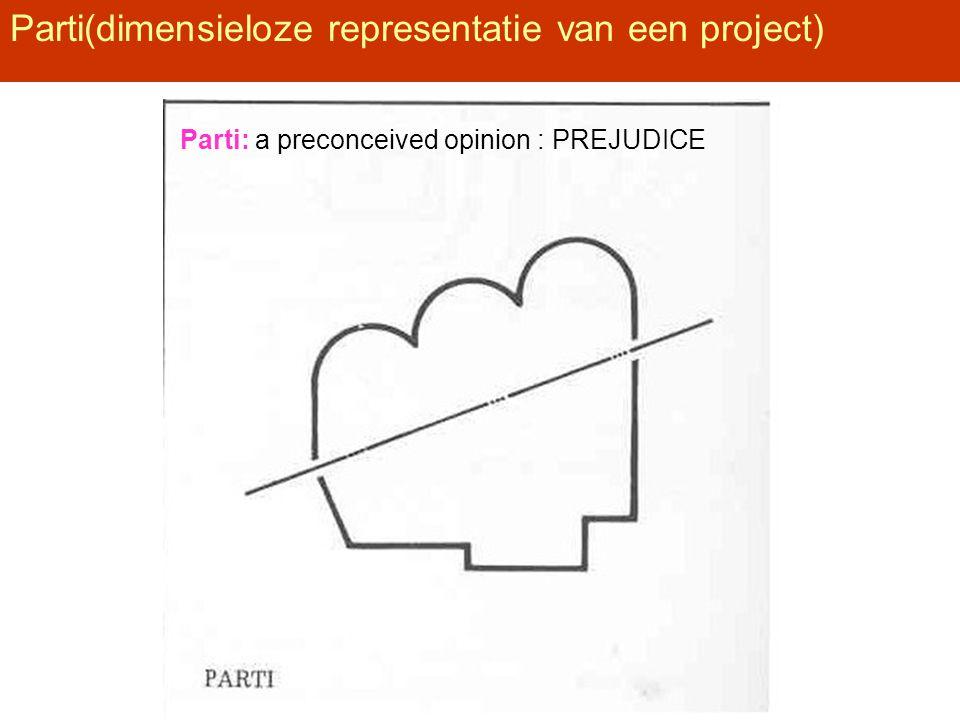 Parti(dimensieloze representatie van een project)
