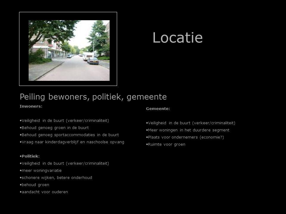 Locatie Peiling bewoners, politiek, gemeente Inwoners: