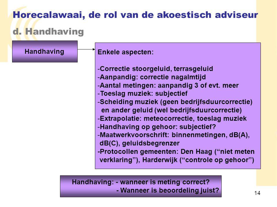 Horecalawaai, de rol van de akoestisch adviseur d. Handhaving