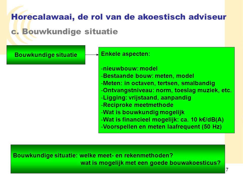 Horecalawaai, de rol van de akoestisch adviseur